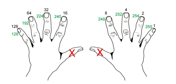 finger-subnetting-sample4