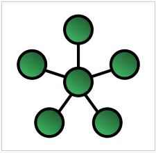 star-topology