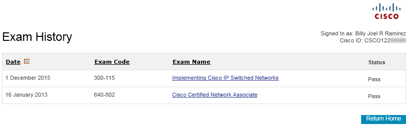 CCNP Switch exam