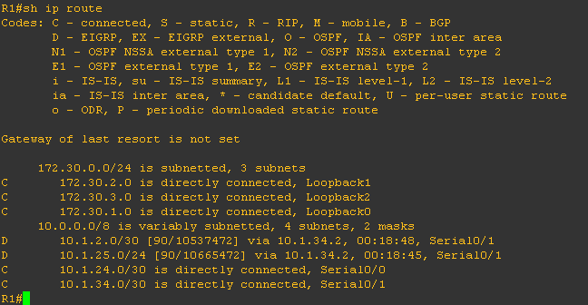 EIGRP ROUTING TABLE