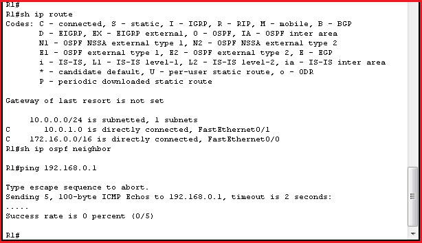 R1 BEFORE OSPF configuration