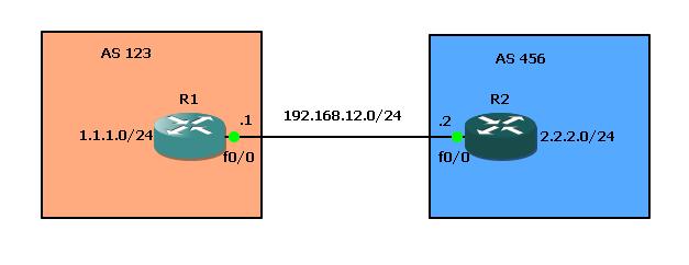 basic-bgp-configuration