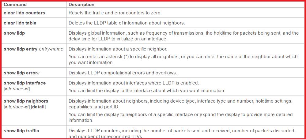 lldp-commands